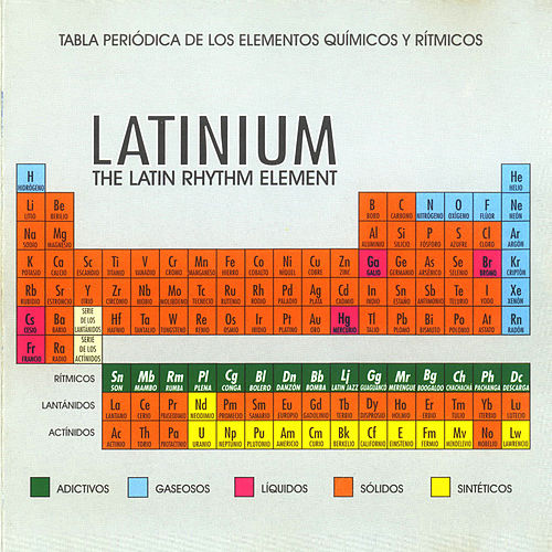 Play & Download Latinium - The Latin Rhythm Element by Various Artists | Napster