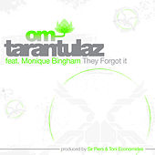 Play & Download They Forgot It by Tarantulaz | Napster