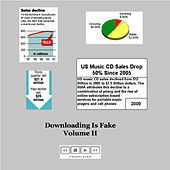 Downloading Is Fake V.2 by Various Artists