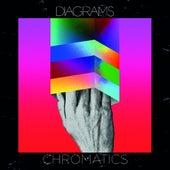 Chromatics by Diagrams