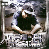 Most Underrated by Various Artists