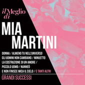 Play & Download Il Meglio di Mia Martini - Grandi Successi by Mia Martini | Napster