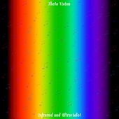 Infrared and Ultraviolet by Theta Vision