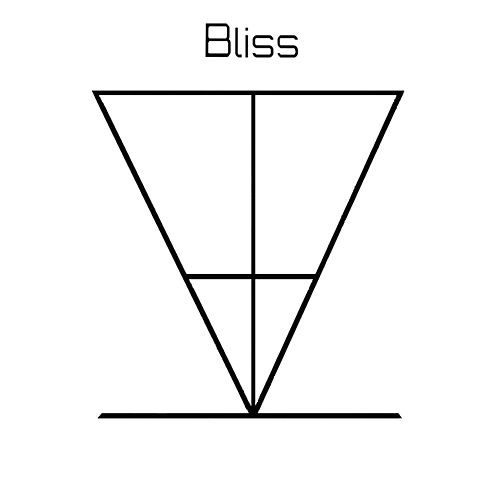 To The Top by Bliss