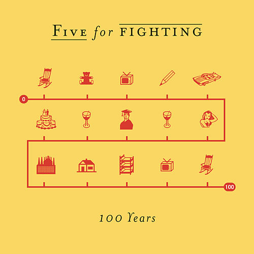 100 Years by Five for Fighting