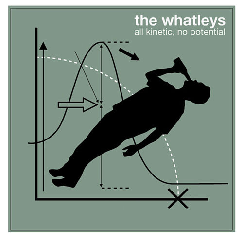 Play & Download All Kinetic, No Potential by The Whatleys | Napster