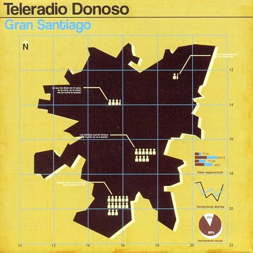Play & Download Gran Santiago by Teleradio Donoso | Napster