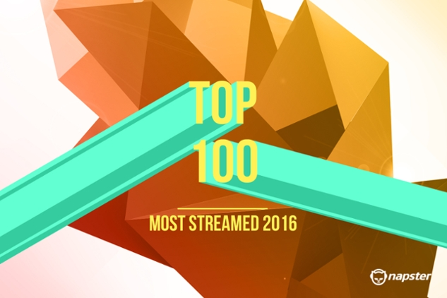 Top 100 Most Streamed 2016