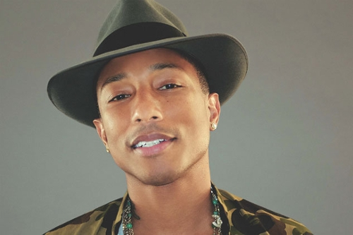Artist Spotlight: Pharrell Williams