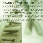 Timeline von Brand X