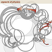 Systems of Social Recalibration by Aspects Of Physics