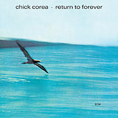 Return To Forever de Chick Corea