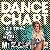 Dance Chart, Vol. 42 fra Various Artists