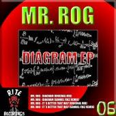 Diagram - Single by Mr.Rog
