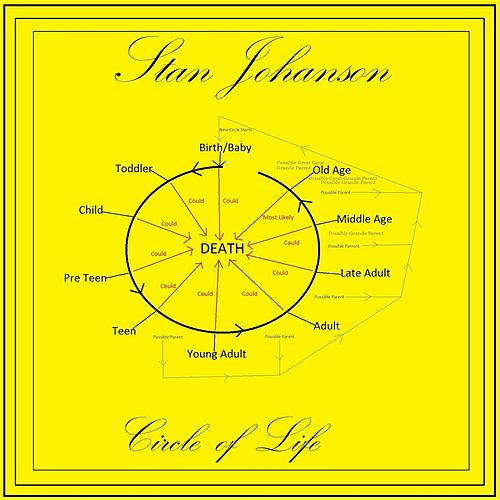Circle of Life by Stan Johanson