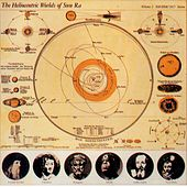 The Heliocentric Worlds of Sun Ra, vol. 2 by Sun Ra