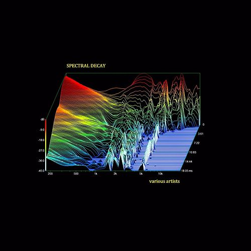 Spectral Decay de Various Artists