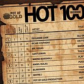Hot 100 Riddim by Various Artists