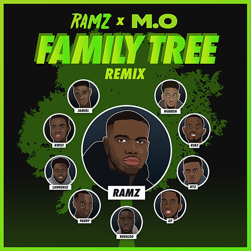 Family Tree (Remix) von Ramz