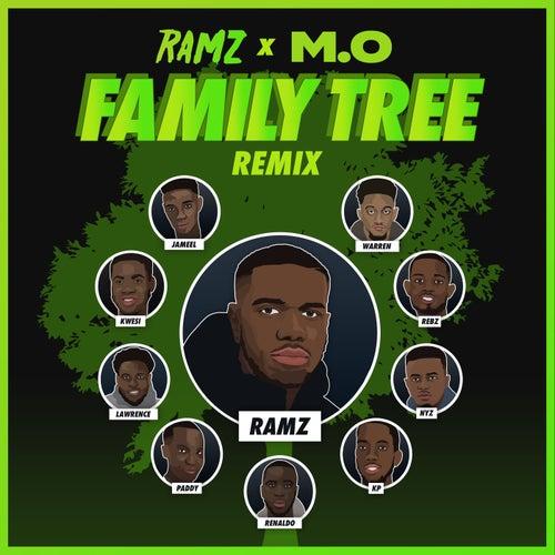 Family Tree (Remix) by Ramz
