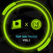Discovery Music Records X Moon Records Top Tracks, Vol. 1 - EP von Various Artists
