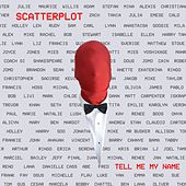Tell Me My Name by Scatterplot