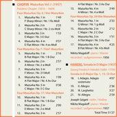 Milestones of a Piano Legend: Nikita Magaloff, Vol. 6 de Various Artists