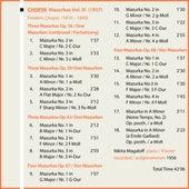 Milestones of a Piano Legend: Nikita Magaloff, Vol. 8 de Nikita Magaloff