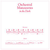 Electricity von Orchestral Manoeuvres in the Dark (OMD)