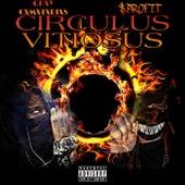 Circulus Vitiosus de $.Profit