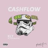 Cashflow von K-Ly