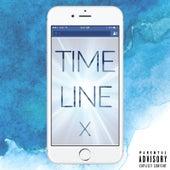 Timeline de X
