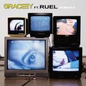 Empty Love (Remixes) fra Gracey
