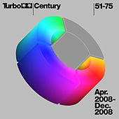 Turbo Century III by Various Artists