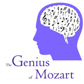 The Genius of Mozart fra Various Artists