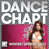 Dance Chart (Winter/Spring 2012) by Various Artists