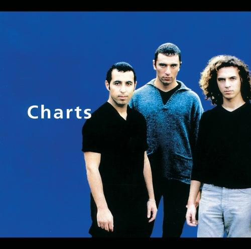 L'Ocean Sans Fond de The Charts