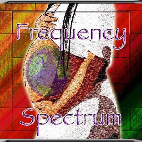 Frequency Spectrum de Alias