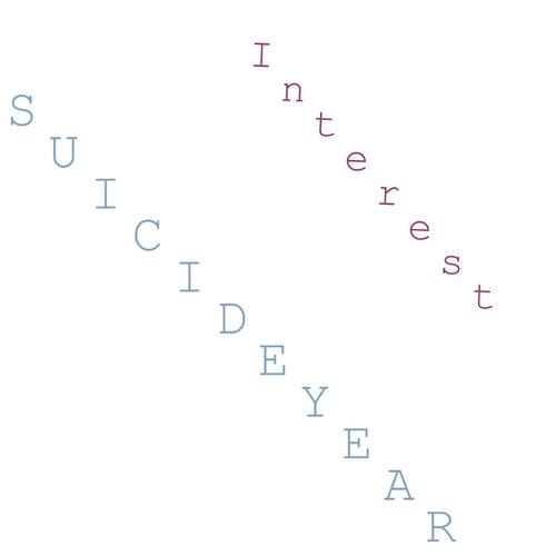 Interest by Suicideyear