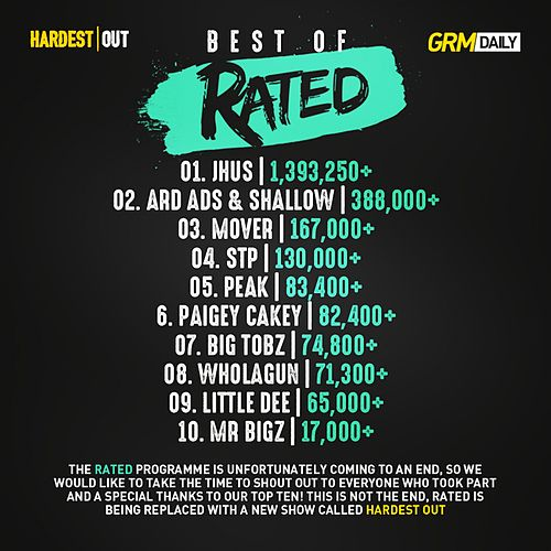 Best Of #RATED de GRM Daily