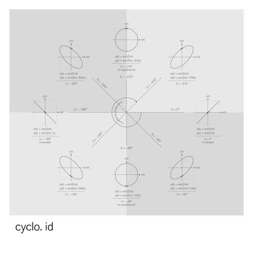 Id de Cyclo