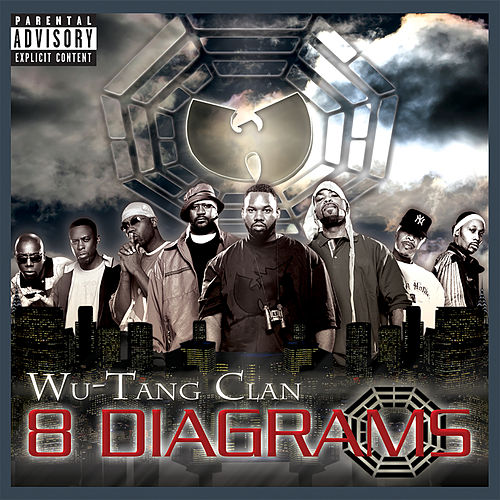 8 Diagrams von Wu-Tang Clan