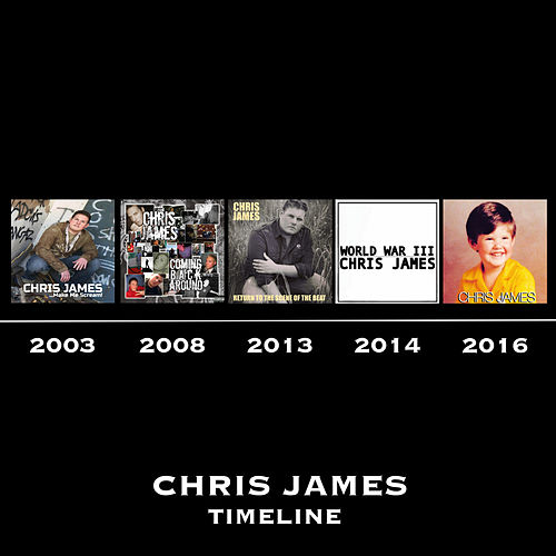 Timeline von Chris James