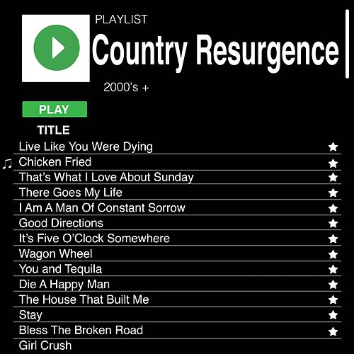 Country Resurgence (2000's +) by Various Artists