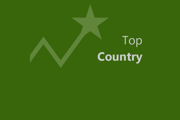 Top Countryの画像